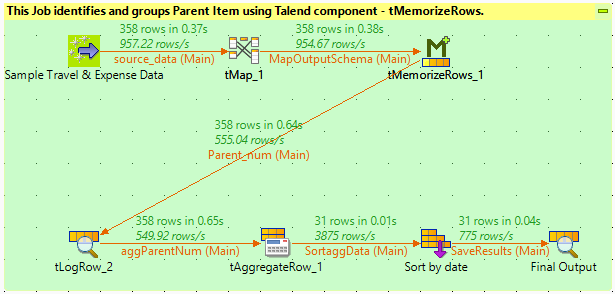 Using tMemorizerows in Talend to aggregate items to a parent
