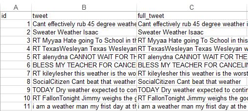 tweet tmap 1 output