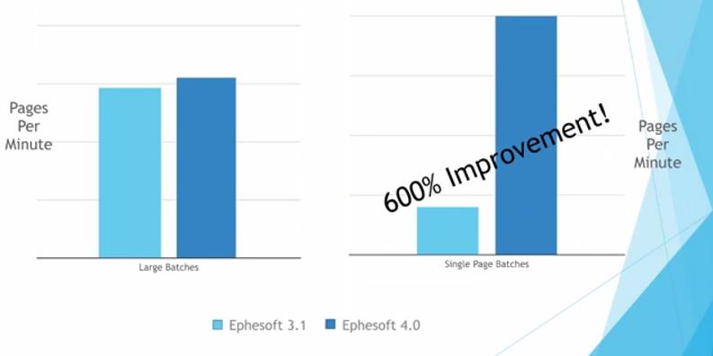 4 Reasons to Upgrade to Ephesoft - Image 1