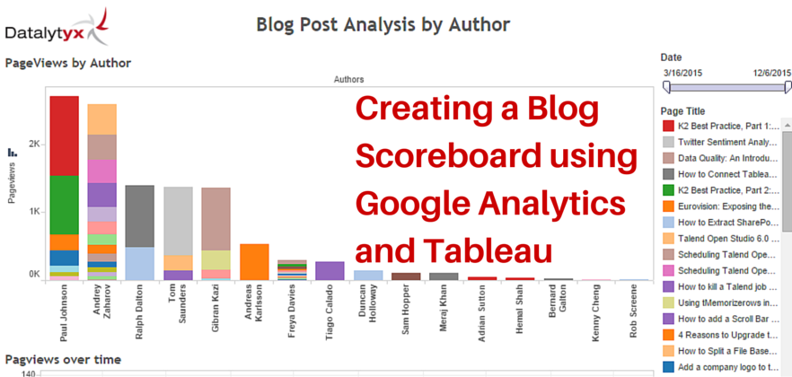 Analytic marketing visuals with Google Analytics and Tableau